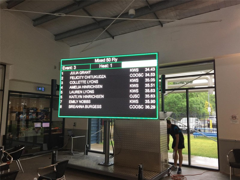 Swimming-Scoreboard-Software